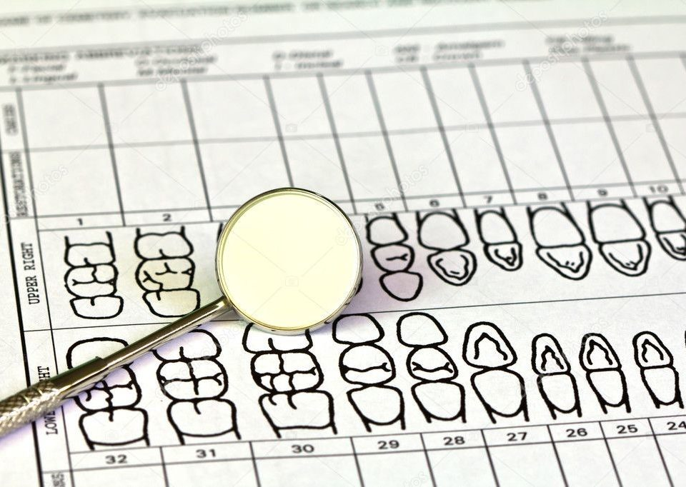 guide to tooth numberting - costa rica dental team